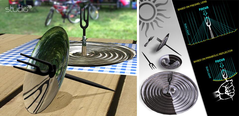 SUN-SET kit cucina solare
